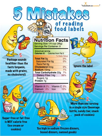 Food and Health Communications | 5 Mistakes of Label Reading
