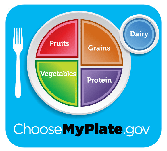 Balance your plate like MyPlate!