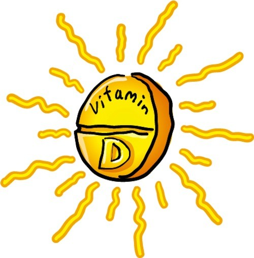 Vitamin D from the Sun