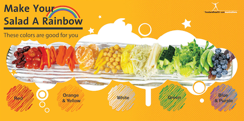 Eat from the Rainbow