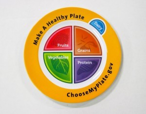 New Actual MyPlate