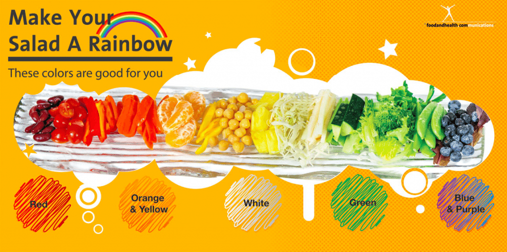 behind the scenes the making of the rainbow salad poster food and