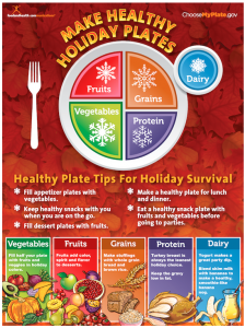 Holiday MyPlate Poster