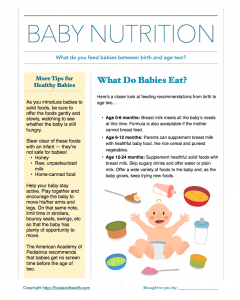 Nutrients for Babies