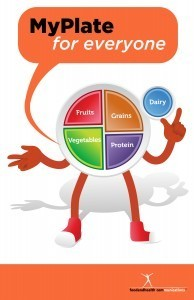 MyPlate for Everyone