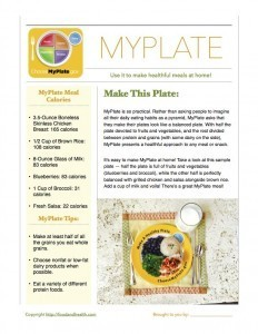 MyPlate Meal