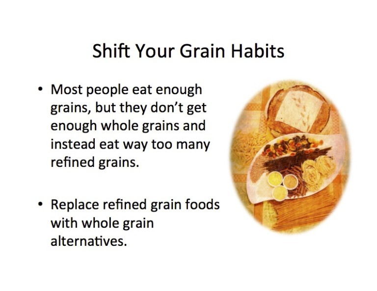 Shift Grains