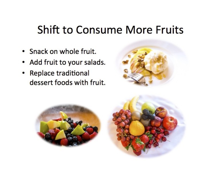 Shift To Fruits
