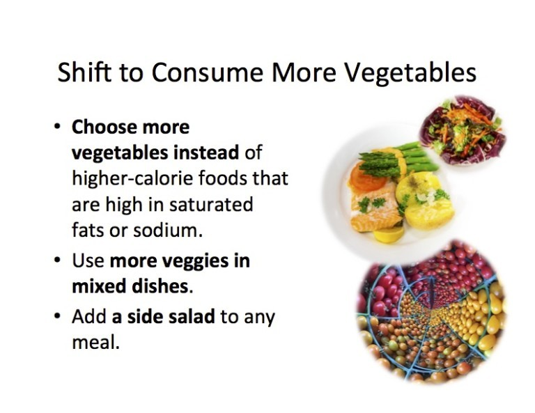Shift to Vegetables