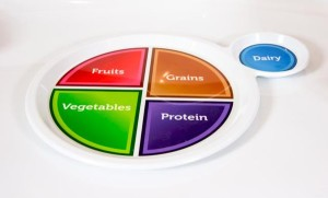 Physical MyPlate Plate
