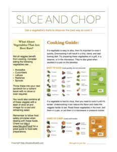 Slicing and Chopping Guide