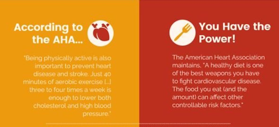 Fact Sheet: Heart Disease Prevention - Food and Health